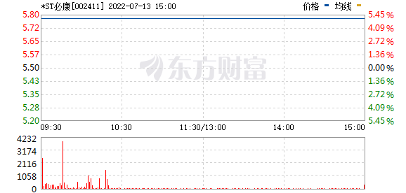 延安必康(002411)