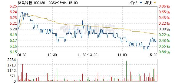 *ST毅昌(002420)