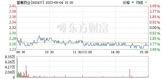 誉衡药业(002437)