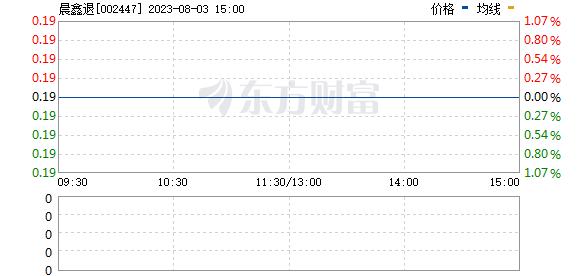 *ST晨鑫(002447)