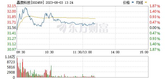 天业通联(002459)