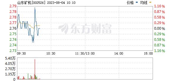 山东矿机(002526)