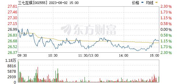 三七互娱(002555)