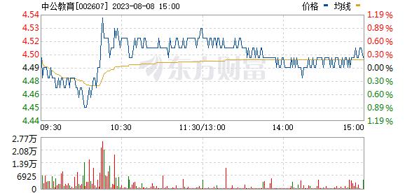 中公教育(002607)