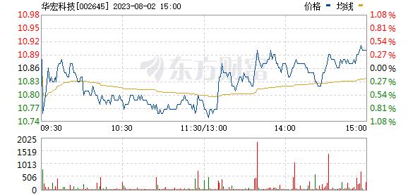 华宏科技(002645)