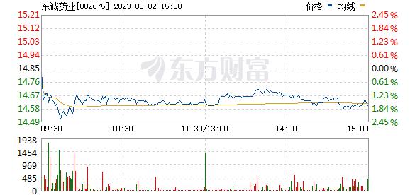 东诚药业(002675)