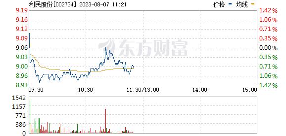 利民股份(002734)
