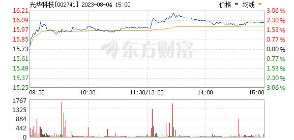 光华科技(002741)
