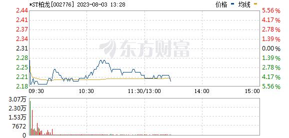 柏堡龙(002776)