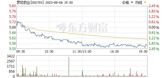 东音股份(002793)
