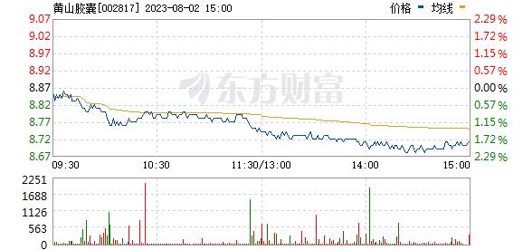黄山胶囊(002817)