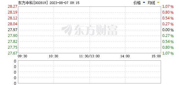东方中科(002819)