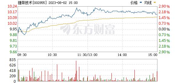 捷荣技术(002855)