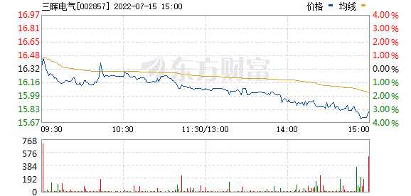三晖电气(002857)