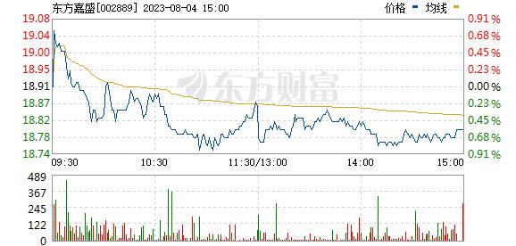 东方嘉盛(002889)