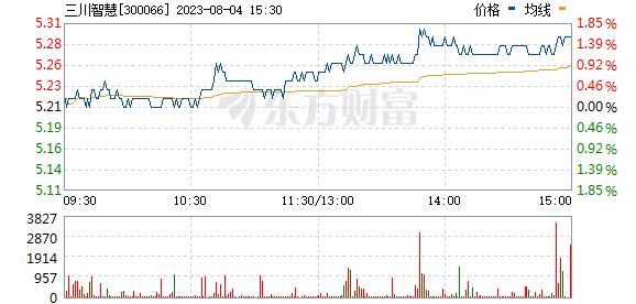 三川智慧(300066)