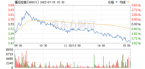 华谊嘉信(300071)