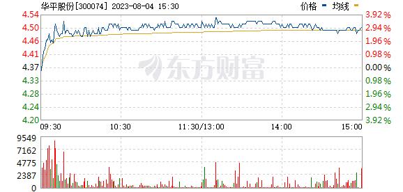 华平股份(300074)