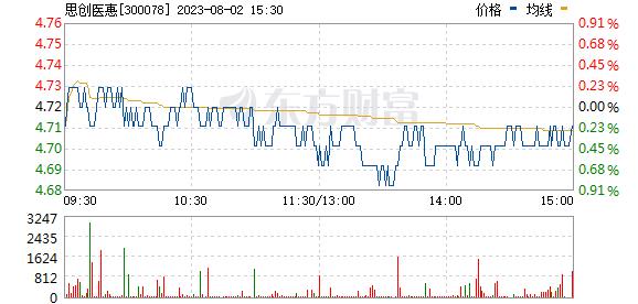 思创医惠(300078)