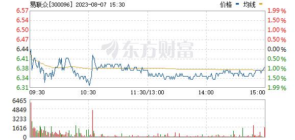 易联众(300096)