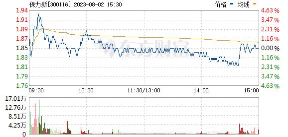 坚瑞沃能(300116)
