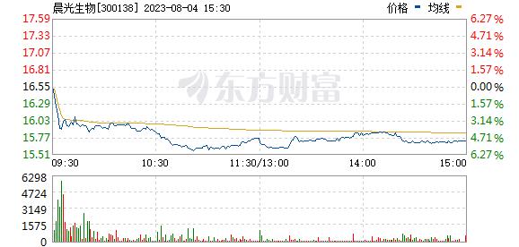 晨光生物(300138)
