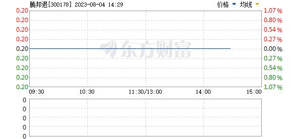 腾邦国际(300178)