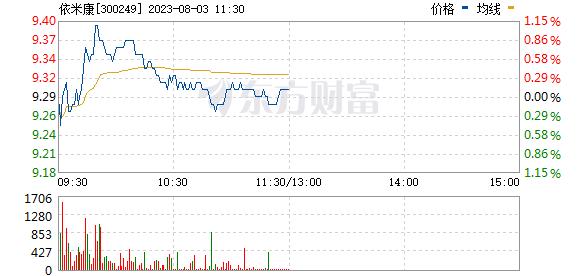 依米康(300249)