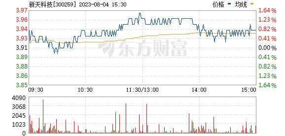 新天科技(300259)