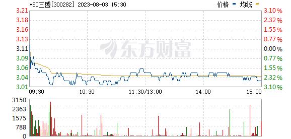 三盛教育(300282)