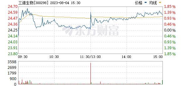 三诺生物(300298)
