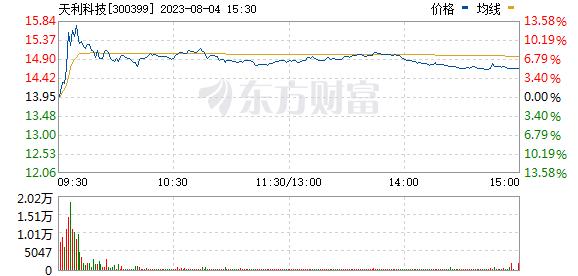 京天利(300399)