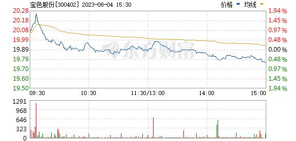 宝色股份(300402)