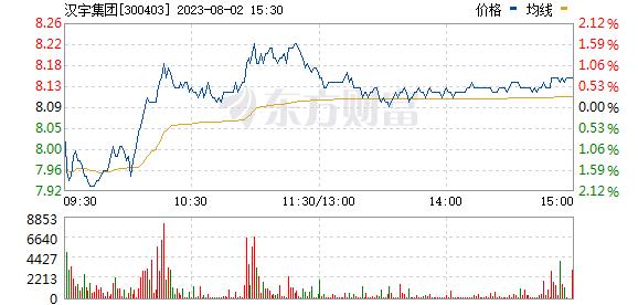 汉宇集团(300403)