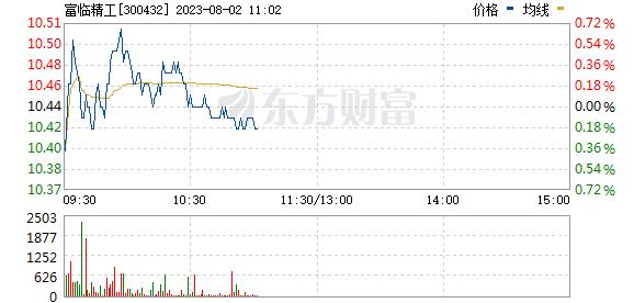 富临精工(300432)