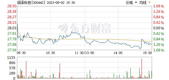 普丽盛(300442)