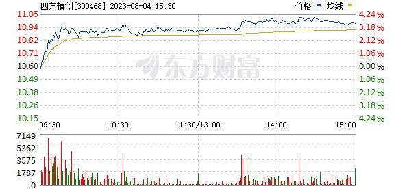 四方精创(300468)