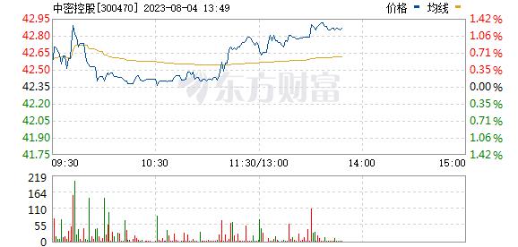 中密控股(300470)