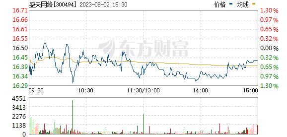 盛天网络(300494)