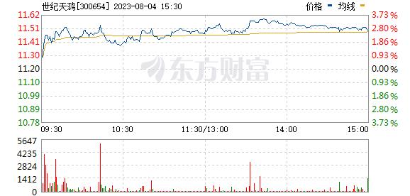 世纪天鸿(300654)