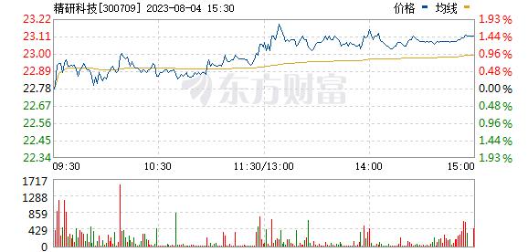 精研科技(300709)