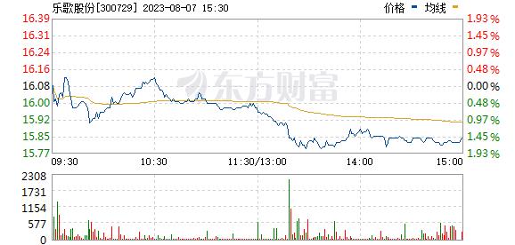 乐歌股份(300729)