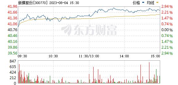 新媒股份(300770)