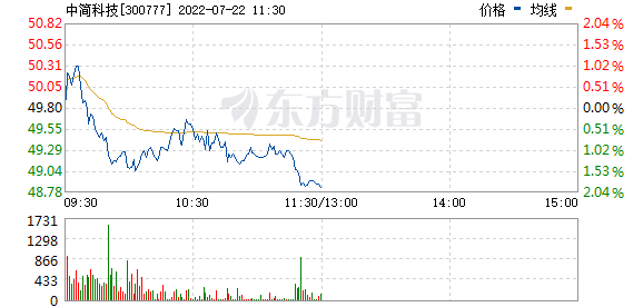 中简科技(300777)