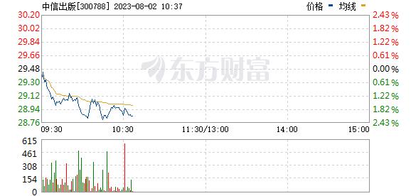 中信出版(300788)
