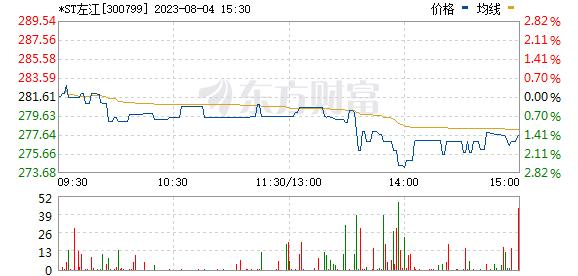 左江科技(300799)