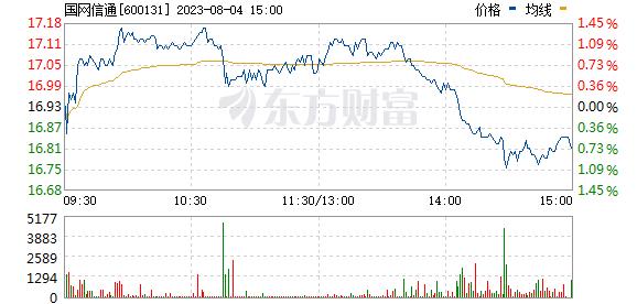 岷江水电(600131)