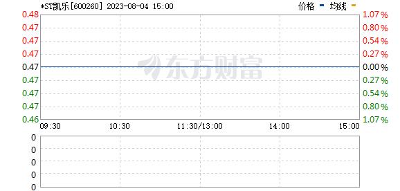 凯乐科技(600260)