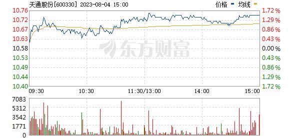 天通股份(600330)