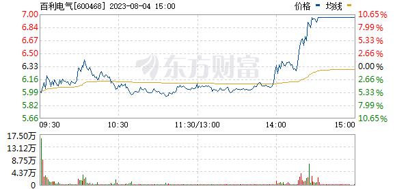 百利电气(600468)
